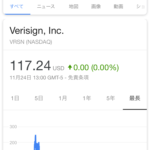 Verisign(VRSN ),Square(SQ),Lam Research Corporation(LRCX)気になるIT銘柄 アメリカ株