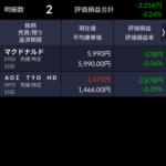 6月権利確定の優待クロスでマクドナルドとAOI TYO HD を仕込みました。
