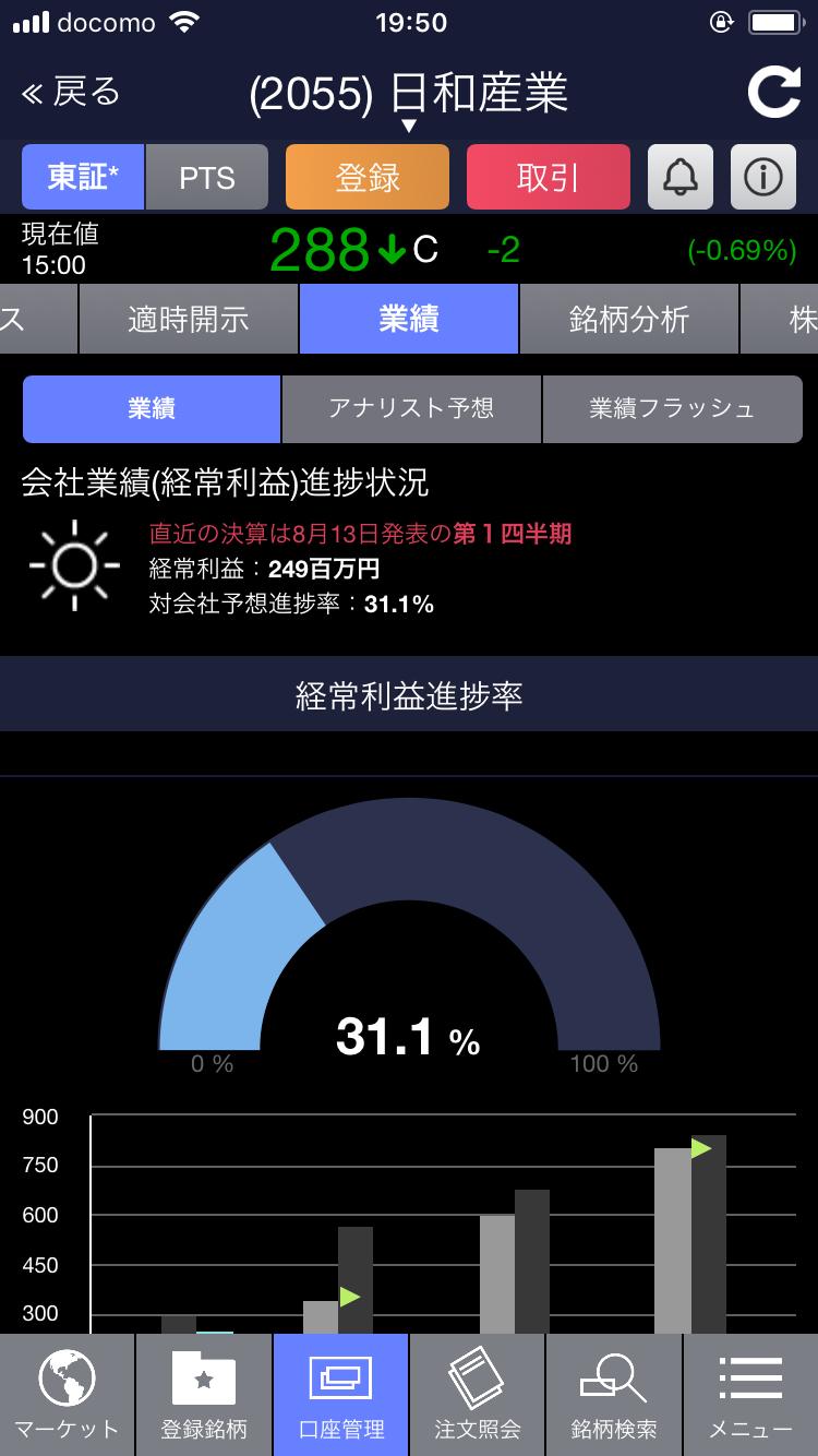ジャパン ディスプレイ pts