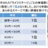 日本で一番幸福度の高い県は「福井県」!