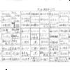 「『スラムダンク』なら神宗一郎」――エンゼルス大谷翔平、「謙虚過ぎる」25歳の記事が興味深い!